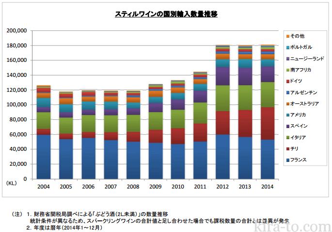 ワイン参考資料2015